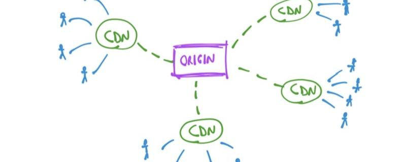 cdn و دلایل استفاده از آن